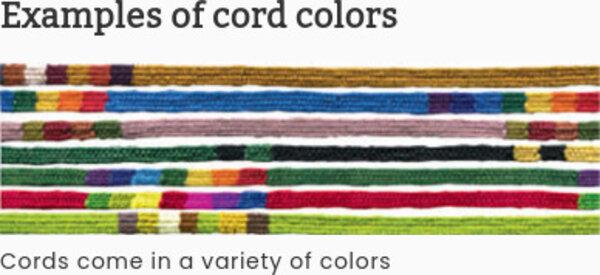 Croakies Guatemalan Woven Cord
