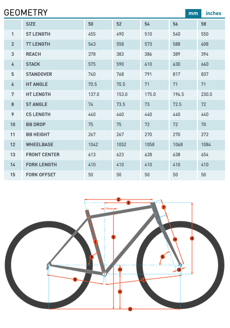 2022 Kona Libre Geometry Chart