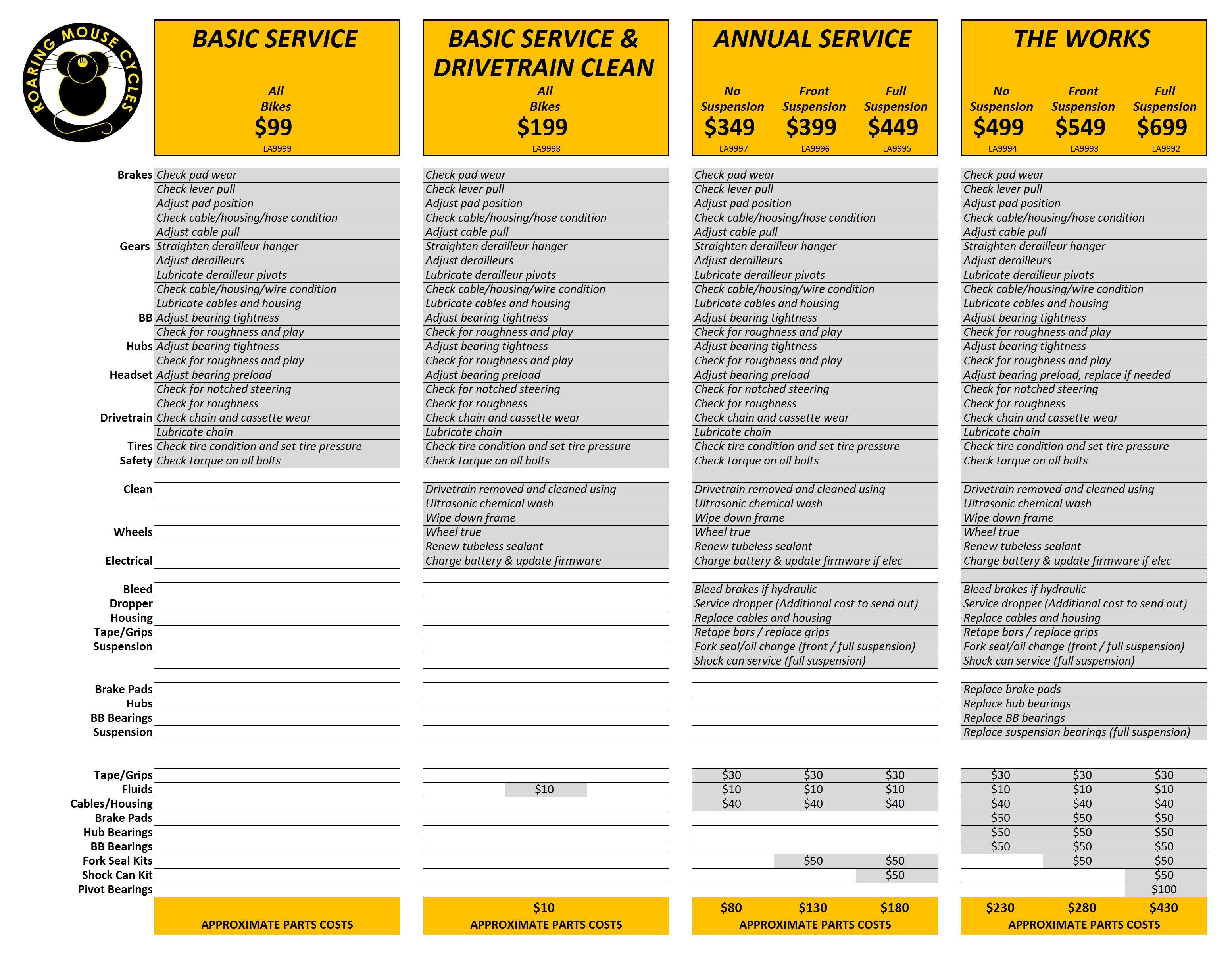Service rate chart