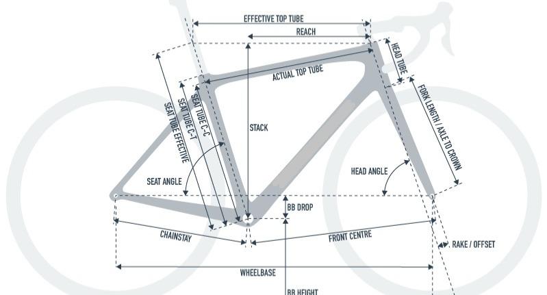 guru fit bike fitting service