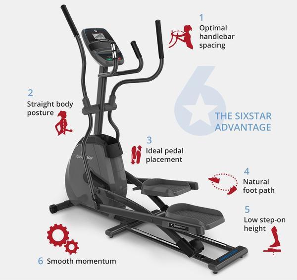 Horizon Fitness EX59-02 Elliptical