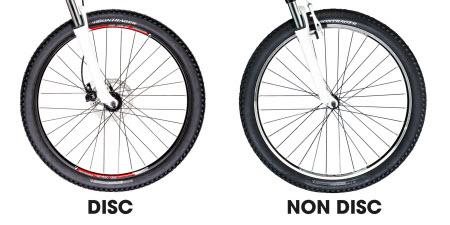 Safety & Recalls - Trek Bicycle Store