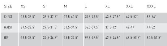 Pearl Izumi Men's/Unisex Jersey Sizing Chart