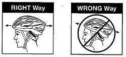 Proper helmet orientation