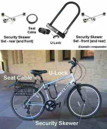 Campus Bike Shop Security Package